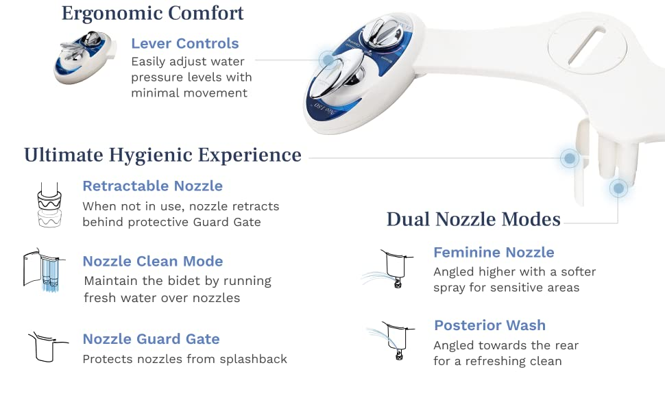 Neo 180 features ergonomic lever controls, dual nozzle & self-cleaning nozzle with guard gate.