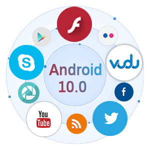 android tv box 10.0