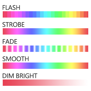 Color Changing Lamp Mood Lamp RGB Lamp With remote, rechargeable