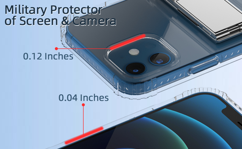 Screen camera protection