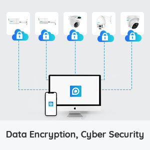 Data Encrypted Security System