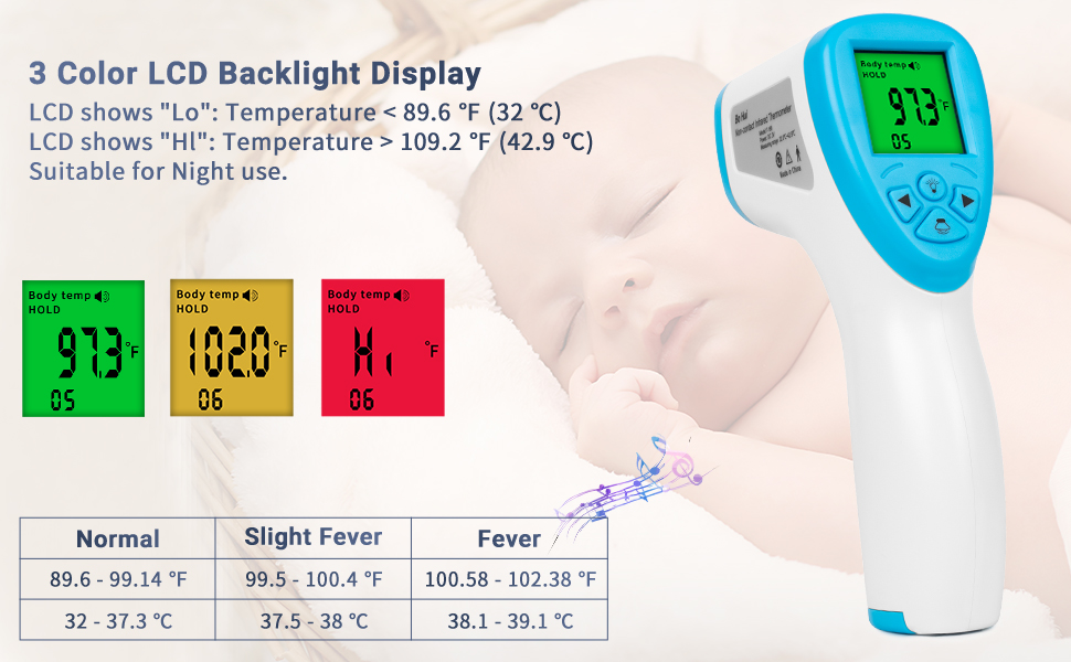 Thermometer for Adults