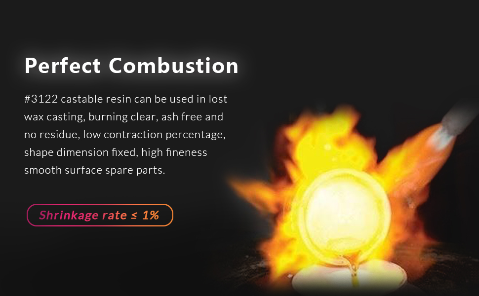 Perfect Combustion