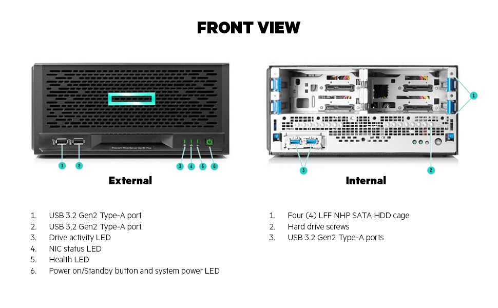 HPE MicroServer Gen10+ P16006-001 Front View