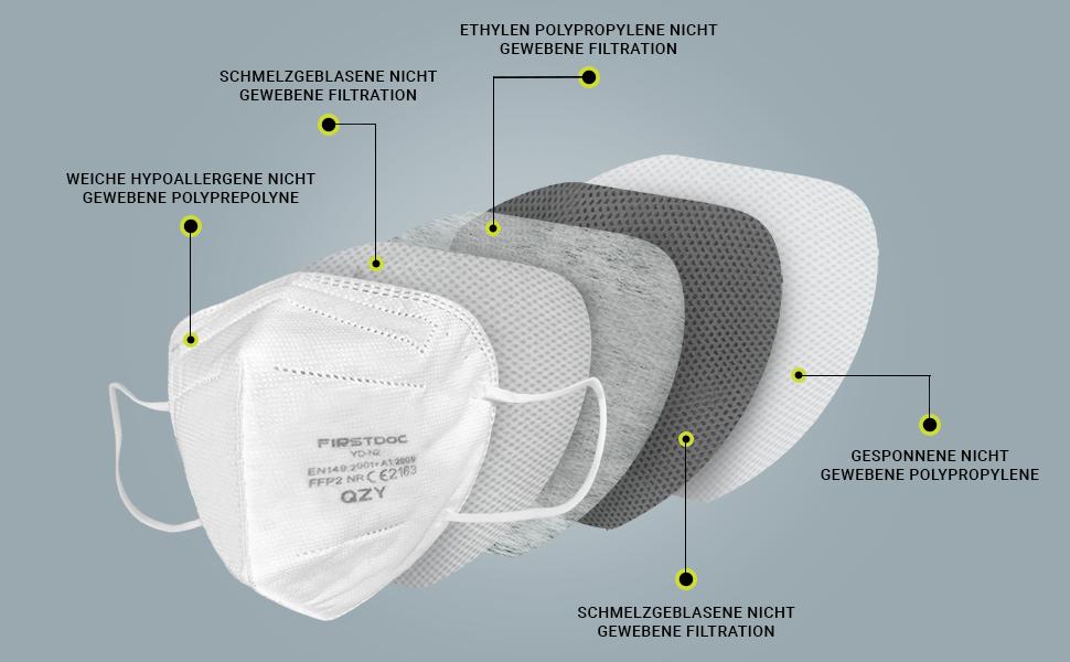 ffp2 maske ce zertifiziert aus deutschland ffp2 medizinisch masken mundschutz