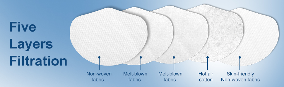 5-Ply Protection, health, reassuring and skin-friendly!
