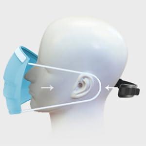 mask hooks behind head
