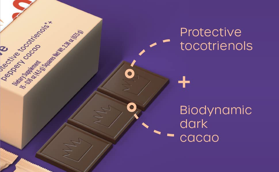 tocotrienols and cacao