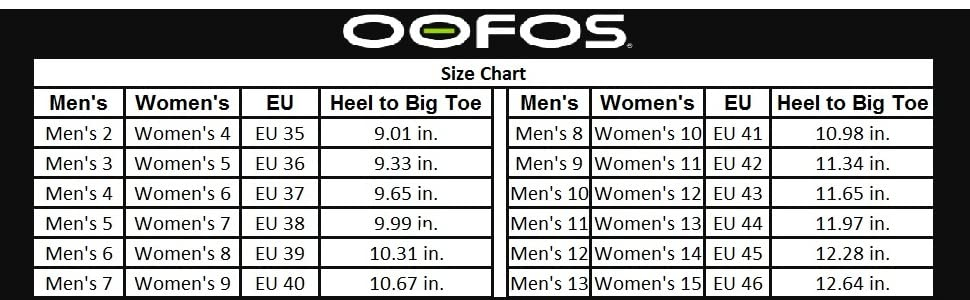 Amazon.com: OOFOS Unisex OOCloog Post