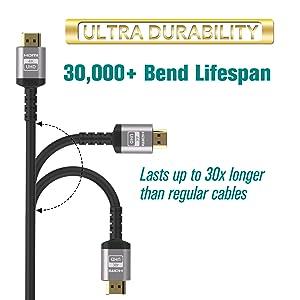30,000+ Bend Lifespan