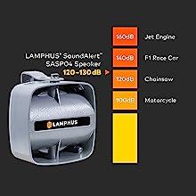 Soundalert Emergency kit