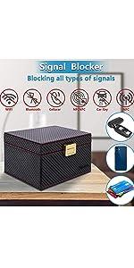 ticonn faraday box