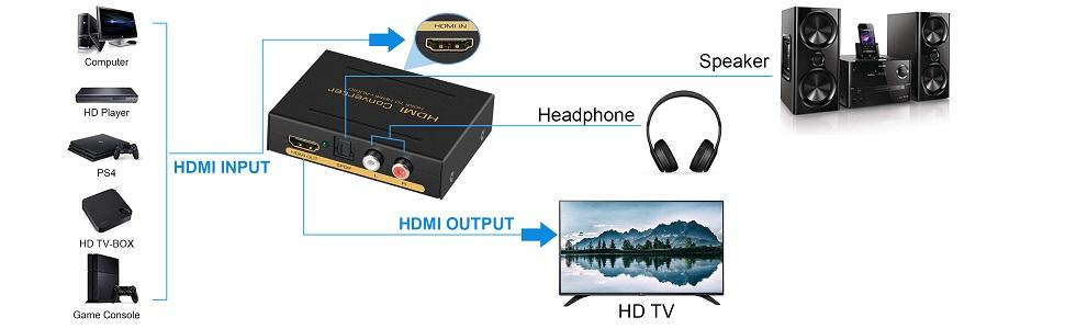 4k hdmi audio converter