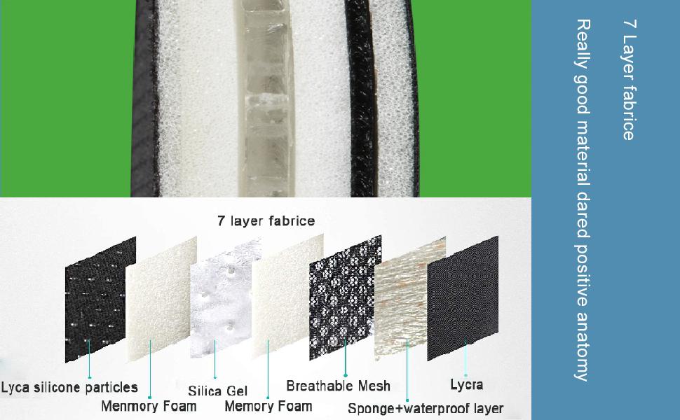 7 layer fabrics