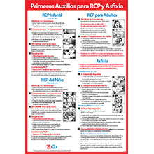 CPR Choking Spanish Poster