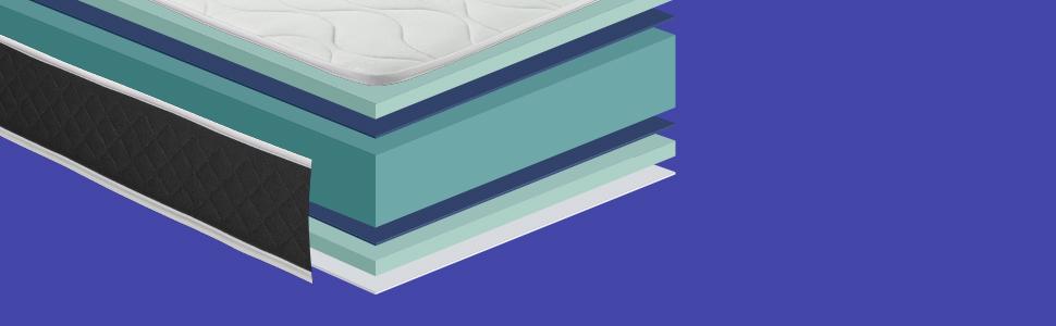 DORMIDEO Visco Basic - Colchón Viscoelástico Barato, Higiénico y Transpirable 135x190