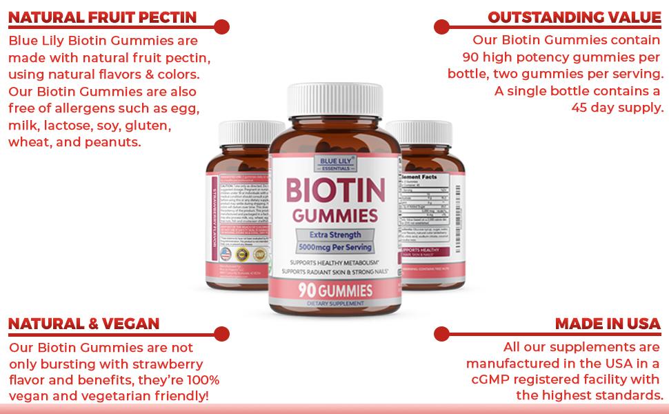 high potency biotin