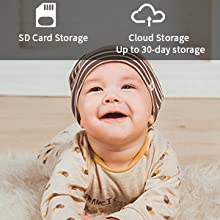 Baby Monitor Detection WiFi IP Security Camera 1080P Wireless Cloud space Night Vision Surveillance