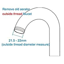 male thread faucet