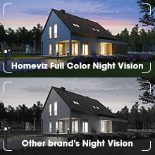 Full Color Night View
