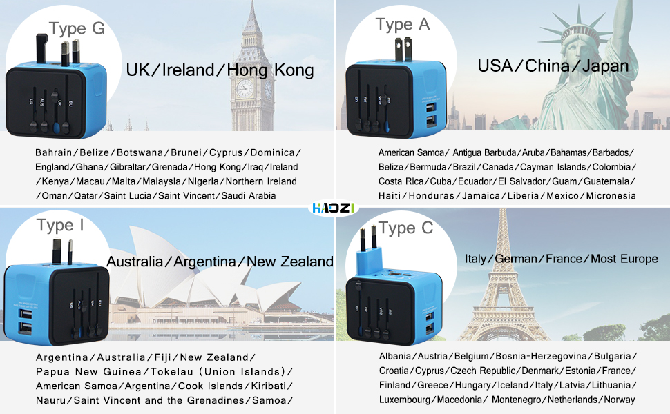 travel adapter - countries