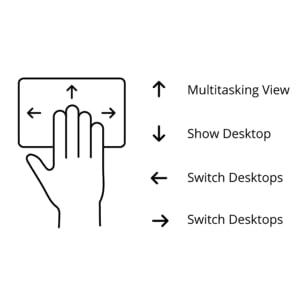 Native Multi-Touch.