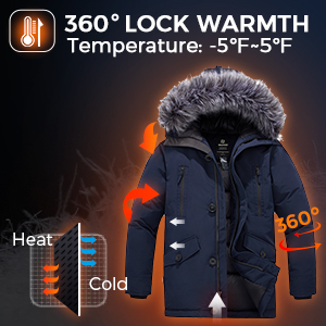 warm heat