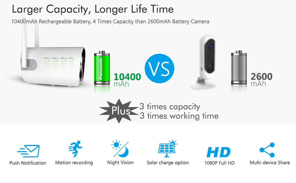 Wireless battery camera outdoor