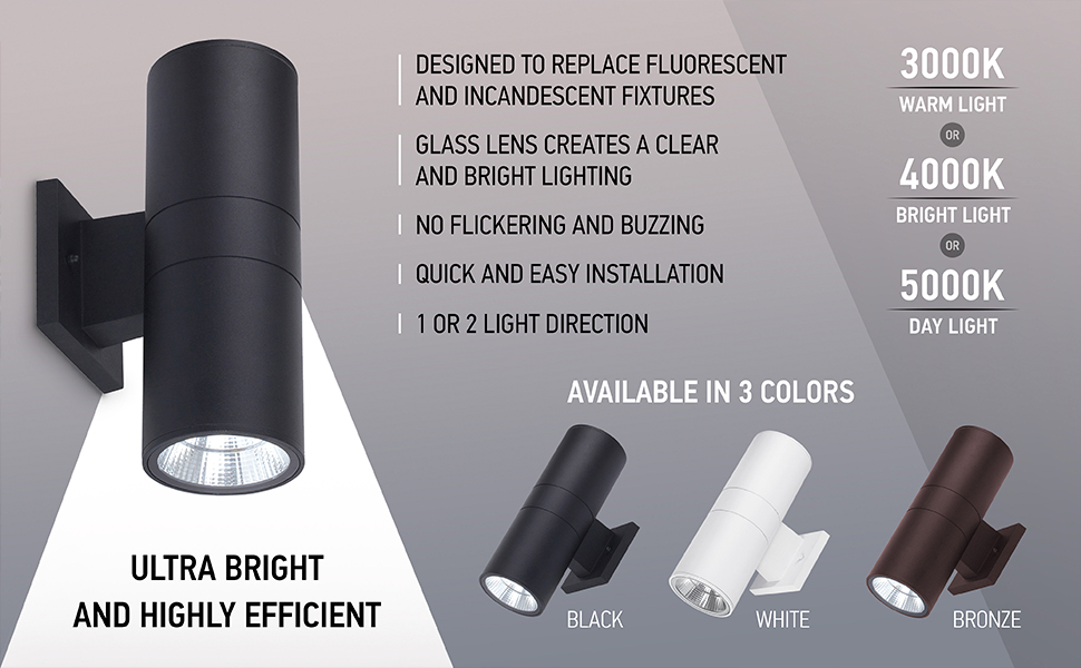 ultra bright and highly efficient