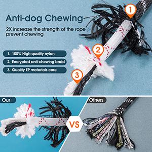 Anti-dog Chewing