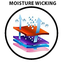 wicks moisture