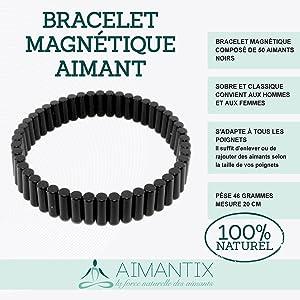 aimantix