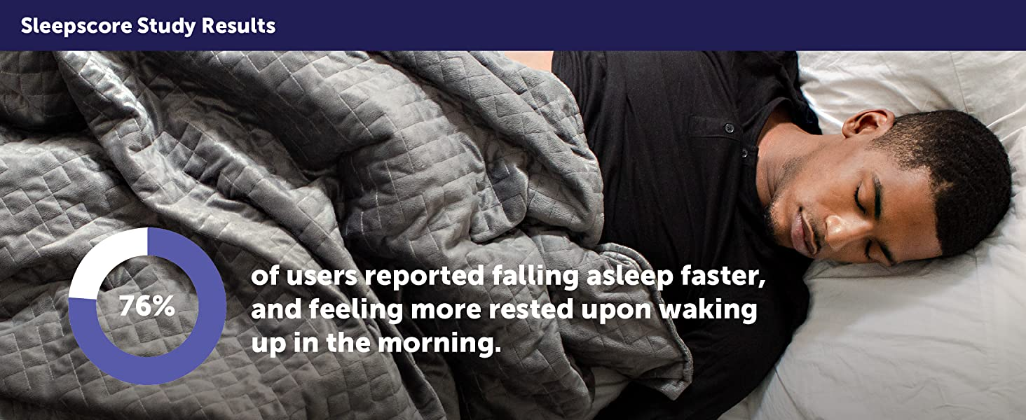 sleep, rest, gravity blanket, sleep aid, calm, heavy blanket, weighted, gray, navy, white, gravity