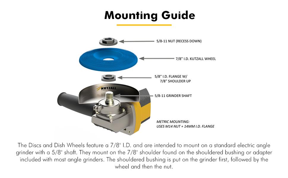 kutzall mounting guide