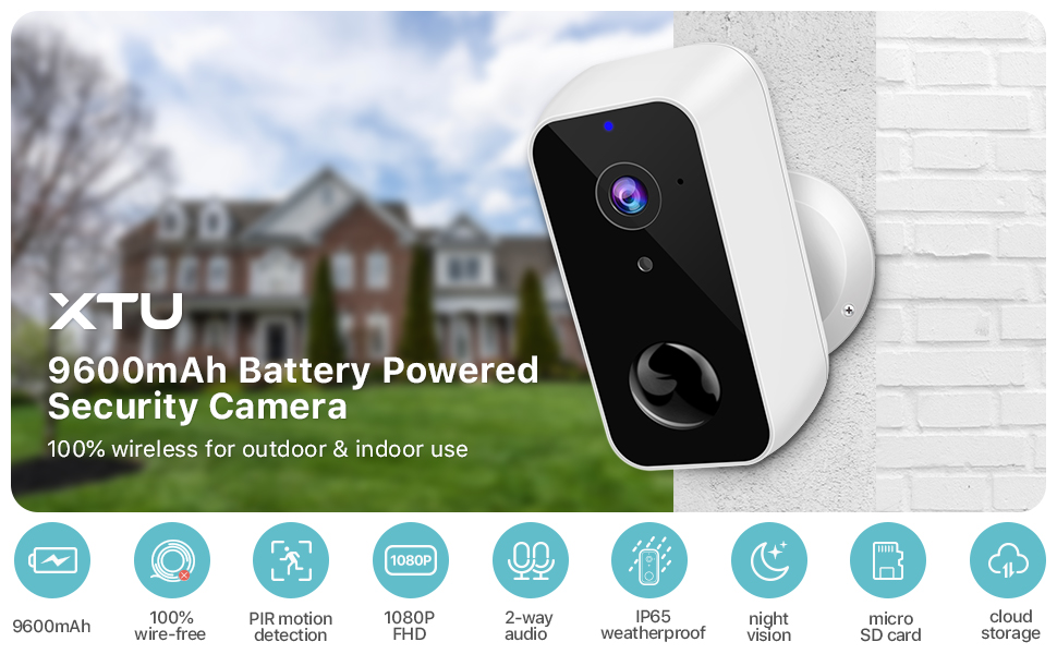 R1 security camera functions