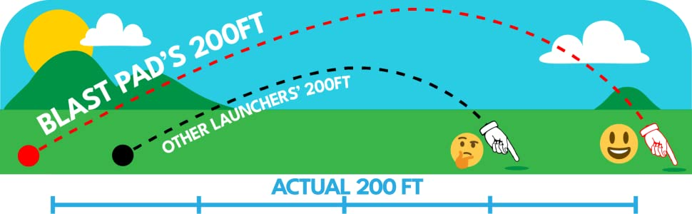 Launches 200ft!