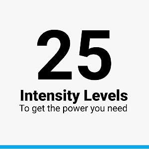 25 niveles de TENS, alivio del dolor, iReliev TOP-Best TENS Masajeador unidad para aliviar el dolor.