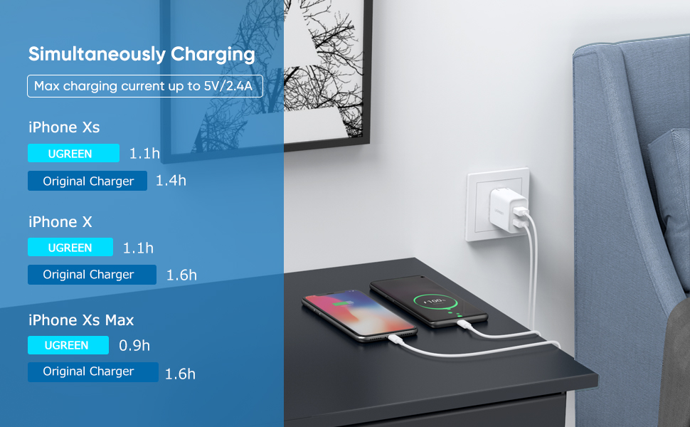 dual port charger