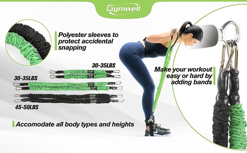 gymwell