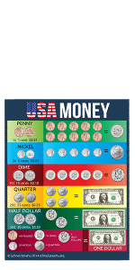 School Smarts American Money Poster