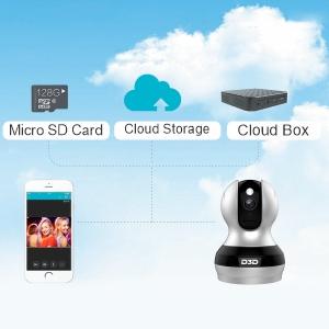 F1362B Home Security IP Camera Cloud Storage & SD Card