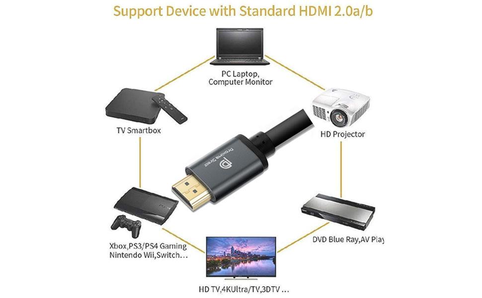 Wide Compatibility & 3D Compatible