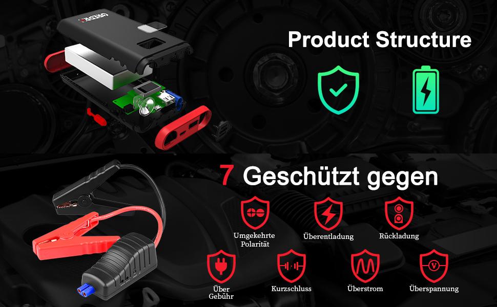 Grepro Auto Starthilfe 500a Starthilfegerät Für 12v Auto Bis Zu 4 5l Benzin 2 5l Diesel Tragbare Autobatterie Anlasser Mit Usb Ausgänge Led Taschenlampe Rot Auto