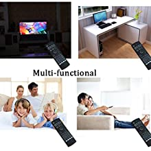 Multi-functional wireless Keyboard and Mouse
