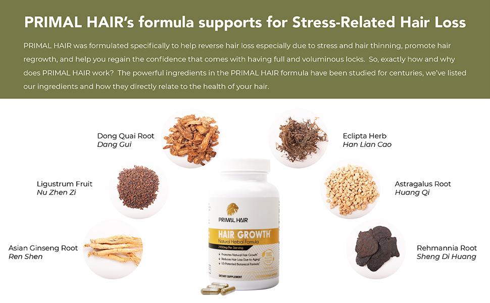 hair growth, hair loss, biotin, men, women,