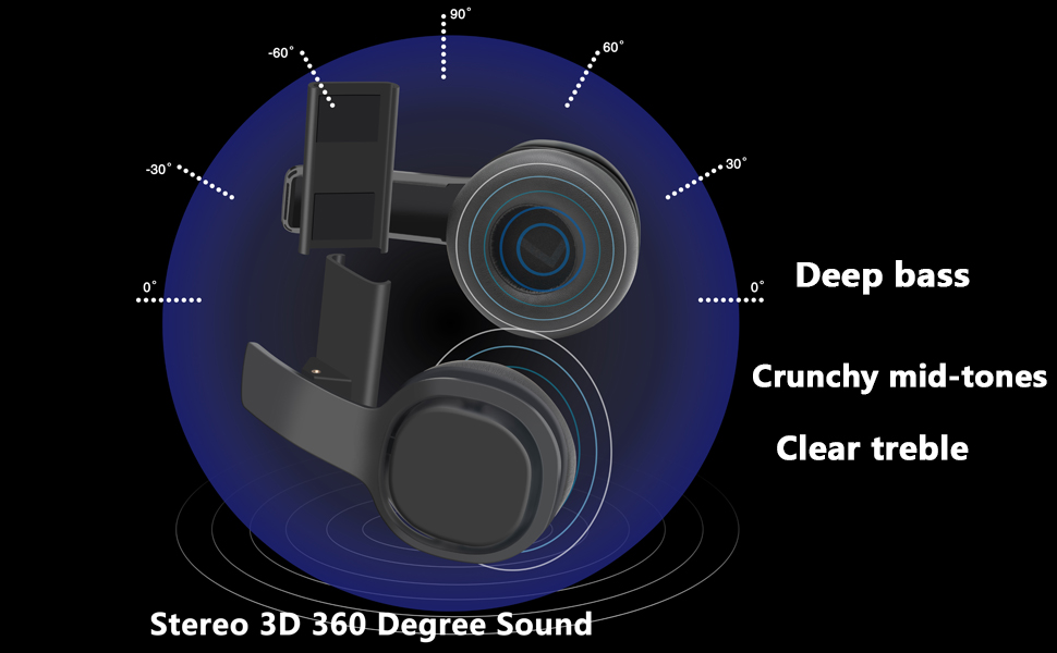 Stereo 3D 360 Degree Sounds
