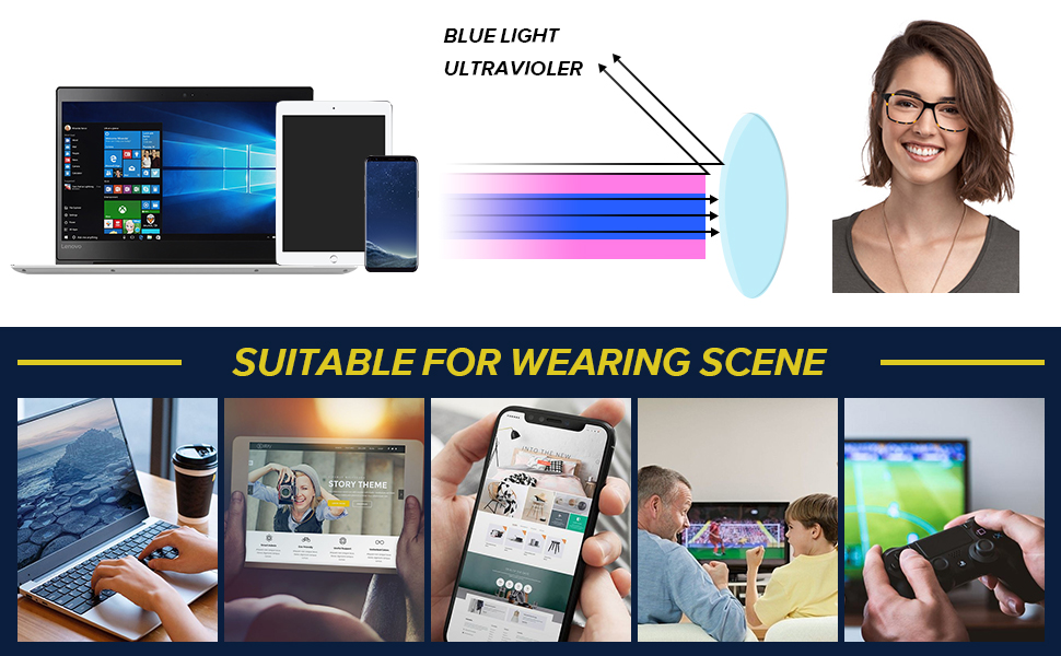 OSLOB BLUE LIGHT BLOCKING GLASSES SUITABLE FOR WATCHING TV, COMPUTER, SMART PHONE, PAD ETC.