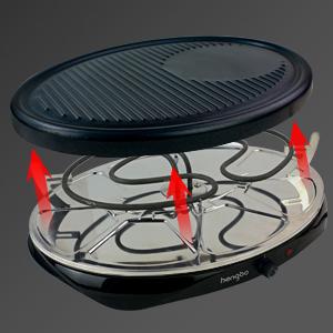 grills électriques