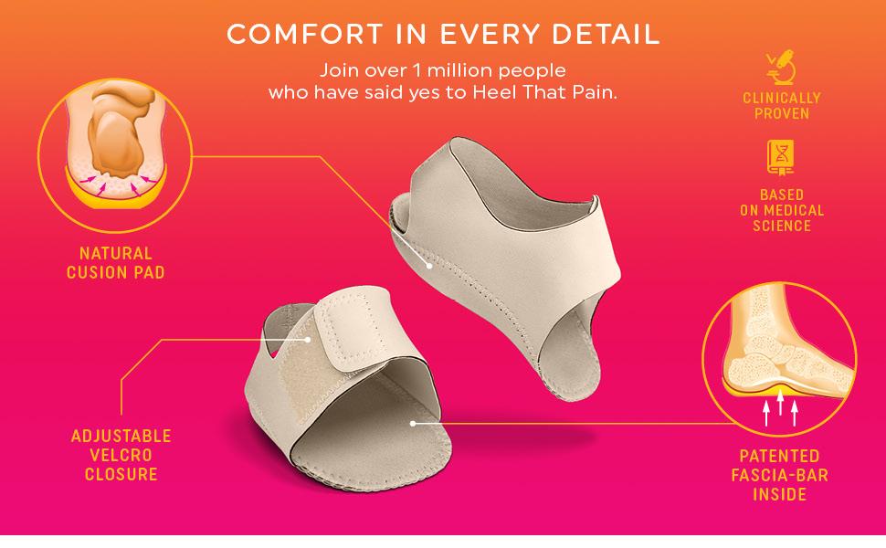 Heel That Pain Heel Seat Wraps for Plantar Fasciitis, Heel Pain, and Heel Spurs