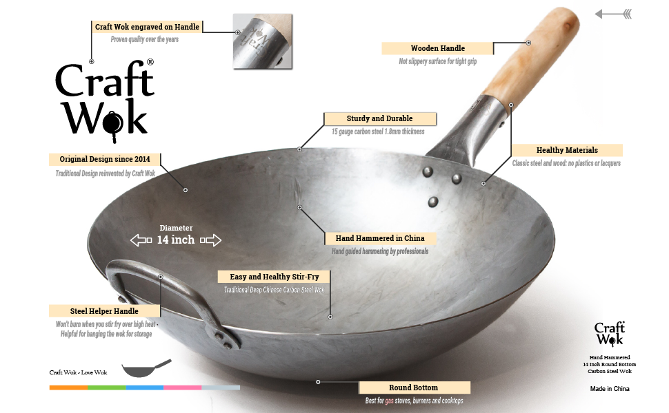 Craft Wok, infographic, features, best